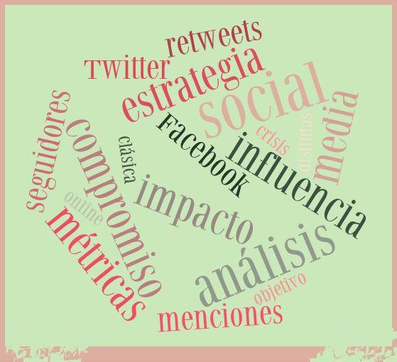 Estrategia y análisis en social media para el sector cultural