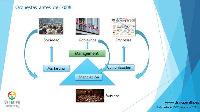 La-orquesta-del-futuro-redes-sociales-2