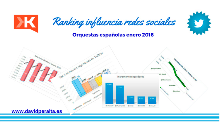 orquestas-en-el-ranking-de-influencia-en-redes-sociales-enero-2016-