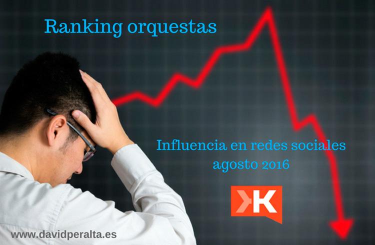 27 orquestas españolas pierden su influencia en redes sociales en verano