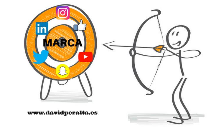 La importancia de tu marca en redes sociales