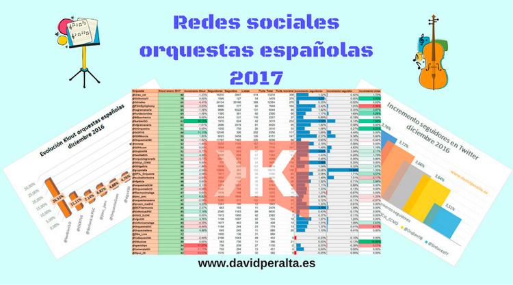 43 orquestas en redes sociales con muy buenos propósitos para el 2017