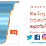Evolución de las orquestas españolas en redes sociales: ranking febrero 2017