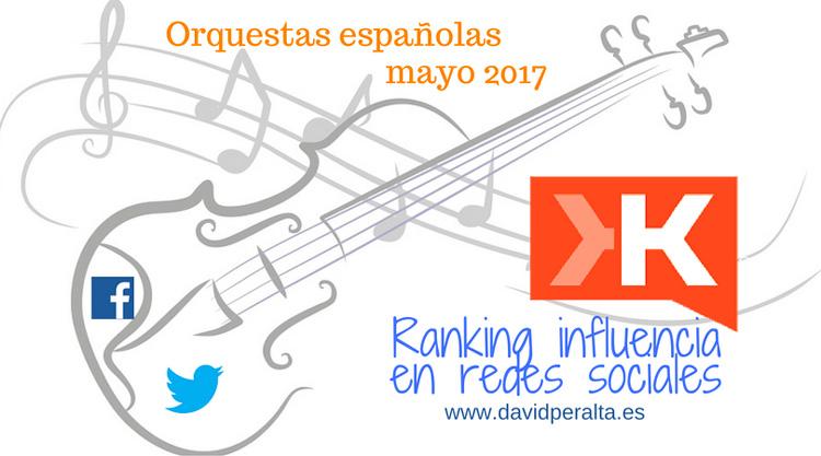 Influencia en redes sociales y la comunicación de una orquesta