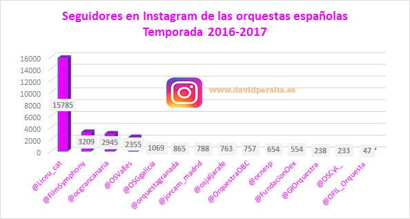 Temporada-de-una-orquesta-en-redes-sociales-Instagram