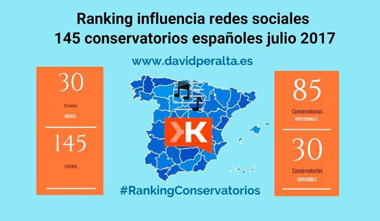 conservatorios-espanoles-redes-sociales-en-verano-portada-ranking-julio-2017