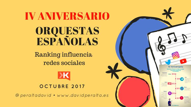 Portada-4-aniversario-ranking-influencia-redes-sociales-orquestas-david-peralta