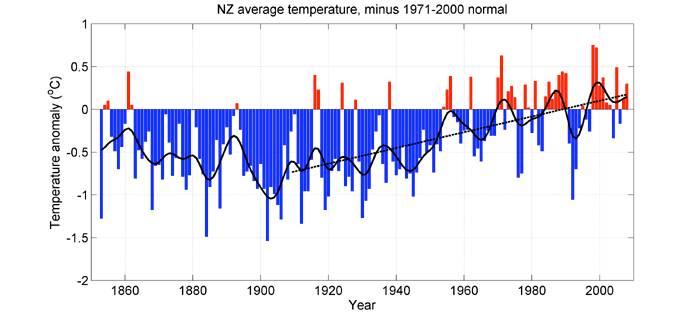 https://i2.wp.com/davidpratt.info/climate/climategate9.jpg