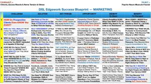 Success Blueprint for Marketing