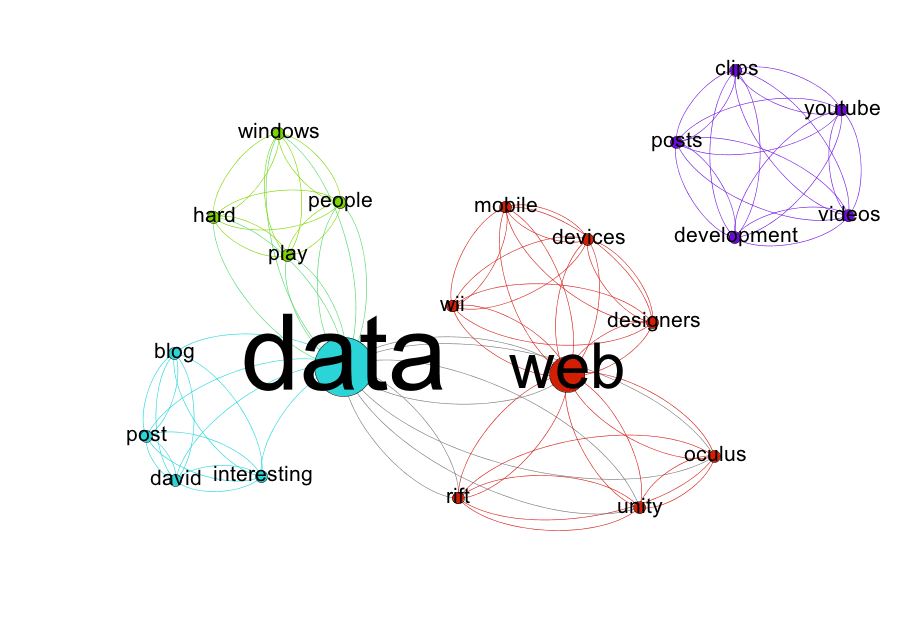 topic_network