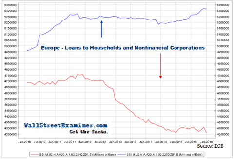 European Banking System Haywire - Click to enlarge