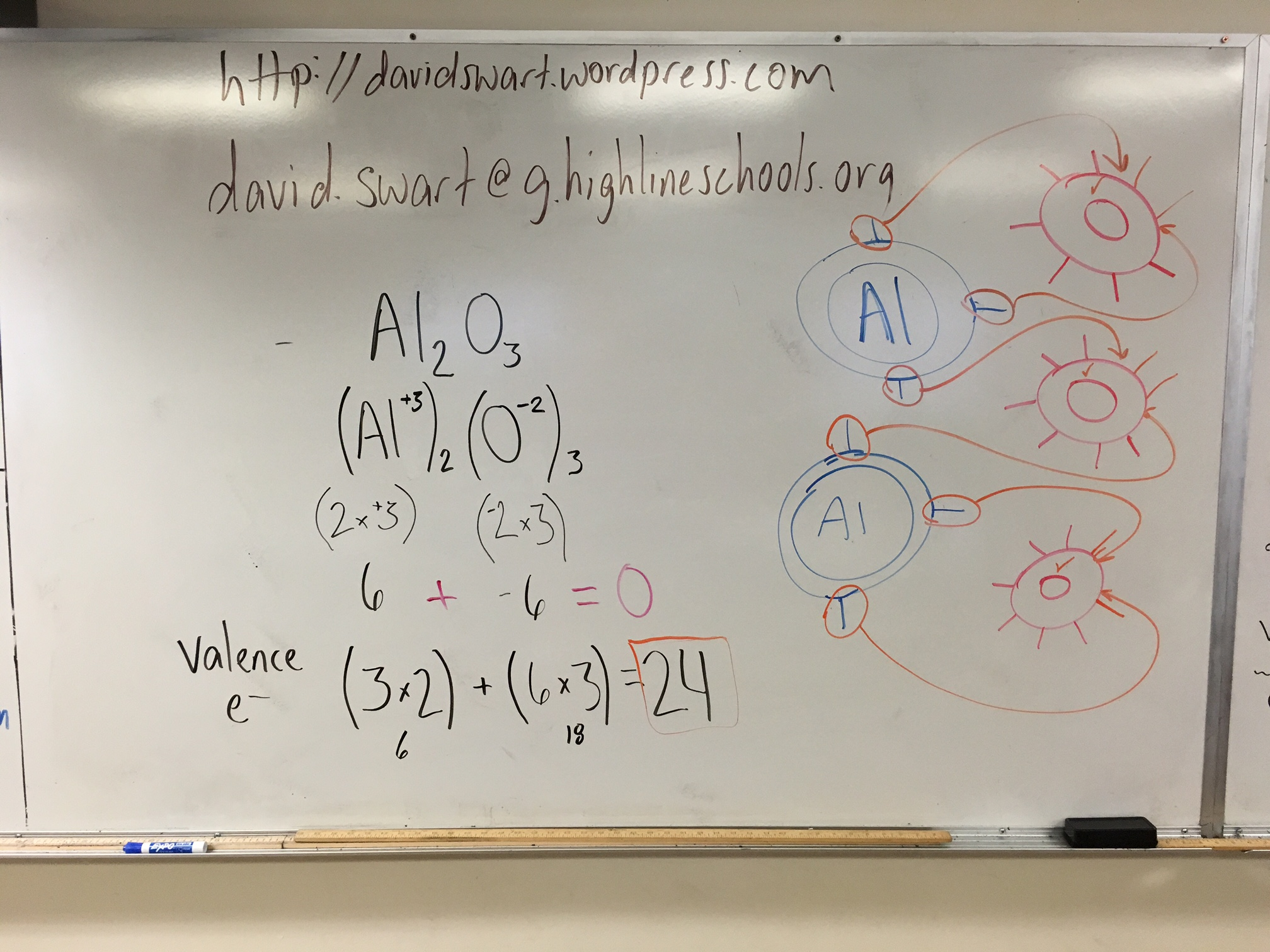 Matter Atomic Structure And Bonding Formulas For Ionic