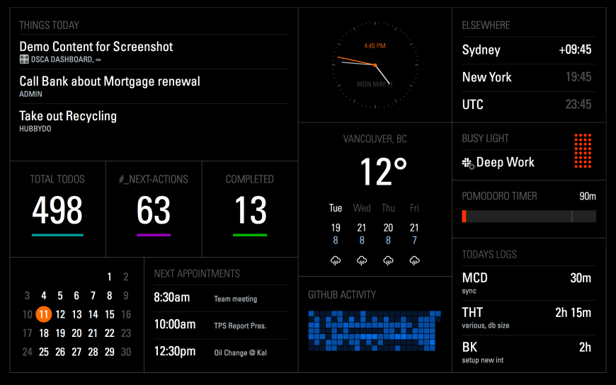 Albert Dashboard