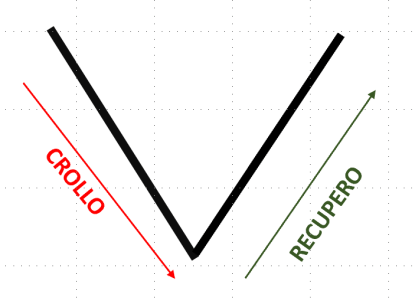 RIPRESA ECONOMICA A V