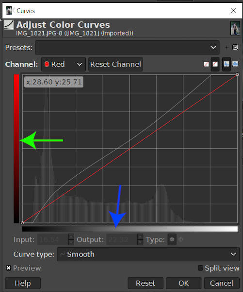 Bogar Red Channel Histogram GIMP einkatími