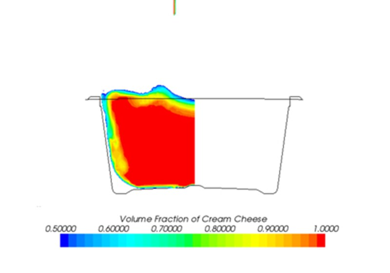 computational fluid dynamics CFD of cream cheese container