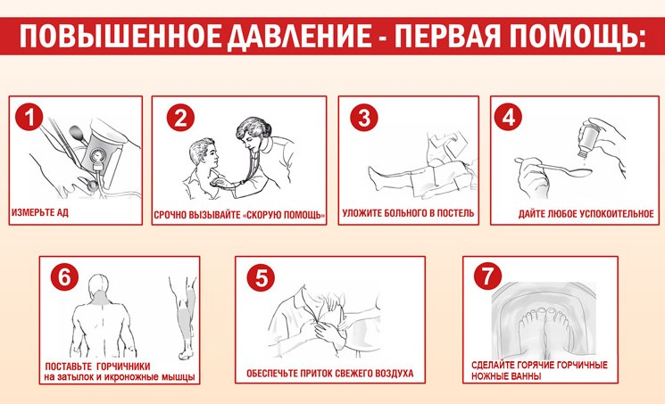 Kaip tinkamai gydyti hipertenziją vaistiniais preparatais