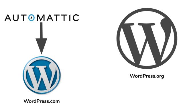 The logos of Automattic, WordPress.com, and WordPress.org