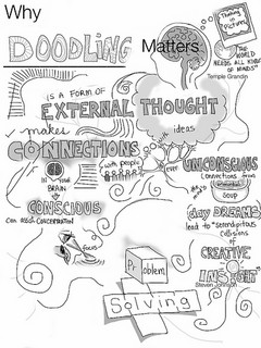 Why Doodling Matters