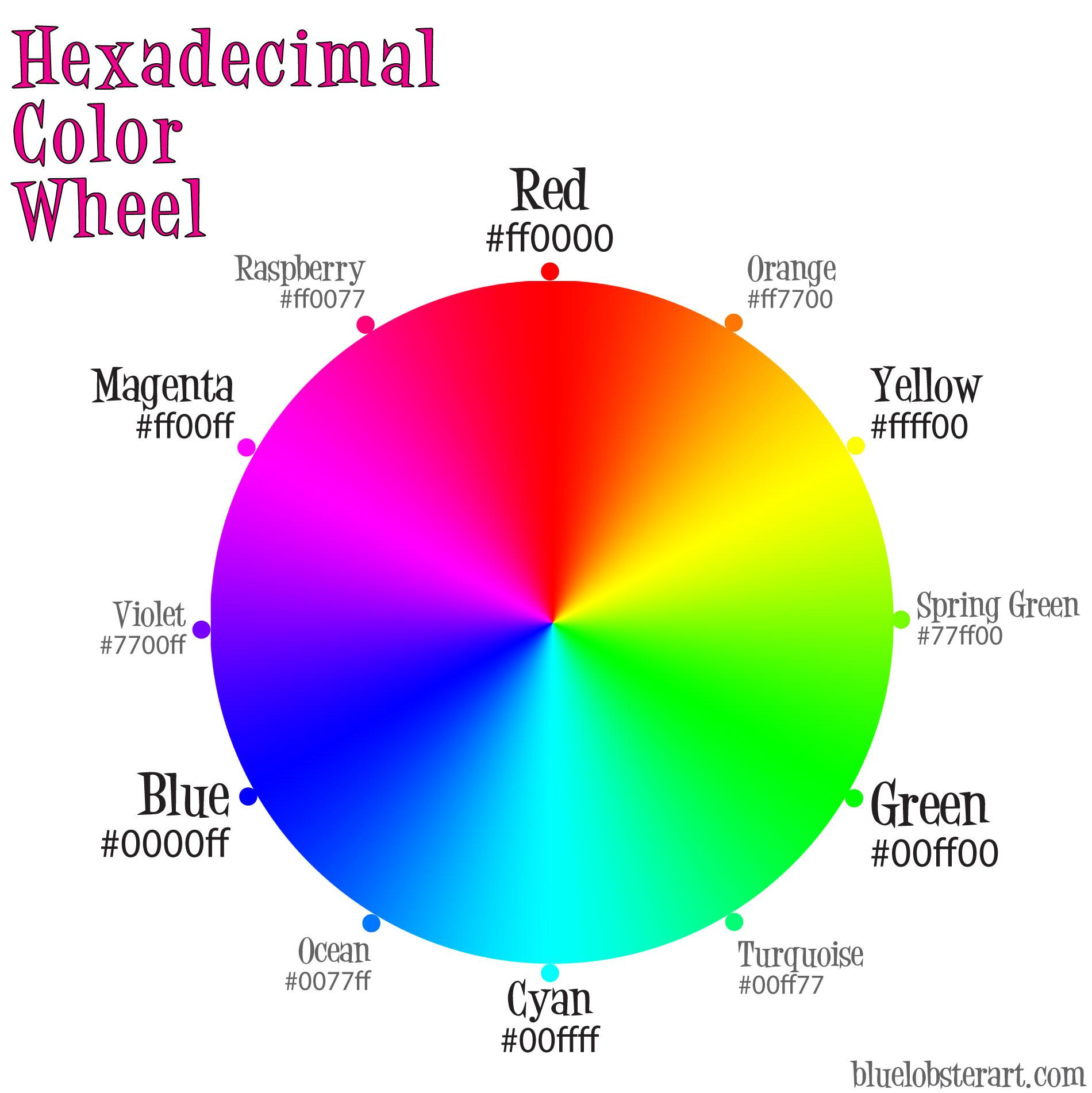 The Hexadecimal Color Wheel