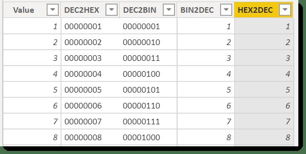 DAX: Base conversions