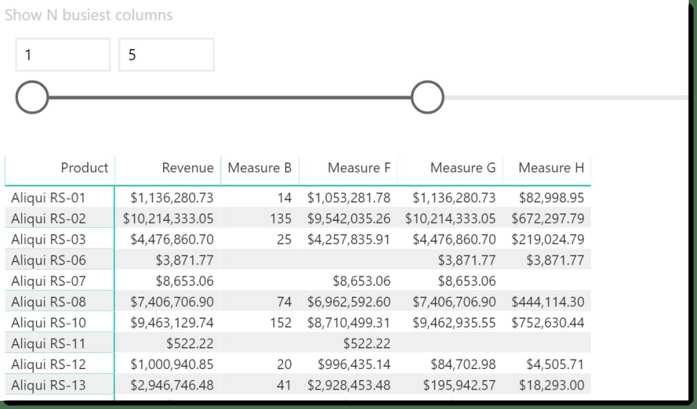 Dynamic Columns based on values