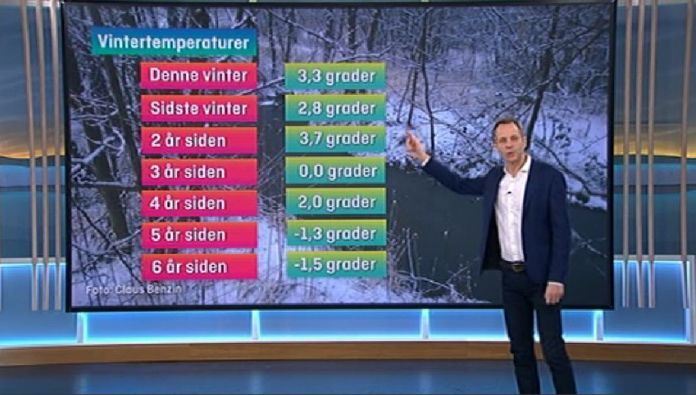 DR Vejrudsendelse viser de sidste 6 års vintertemp. gennemsnit over Dec-Feb.