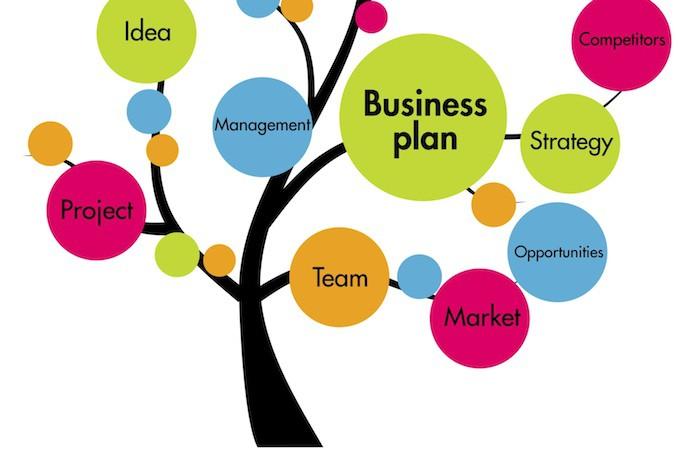 Hindari 3 Kesalahan Umum Perencanaan Bisnis Plan