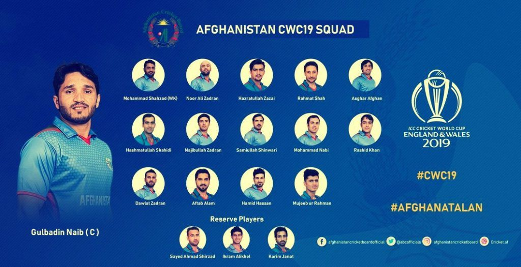 Afghanistan Cricket World Cup Squad