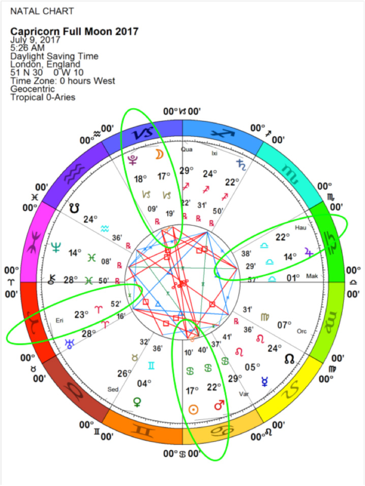 5D Astrology July 2017: Followed by a Moon Shadow – Daykeeper Journal
