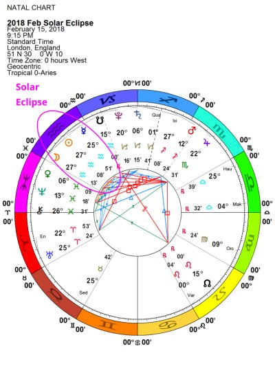 Solar Eclipse Chart February 2018
