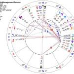 Natal chart, U.S. Minerals Management Service