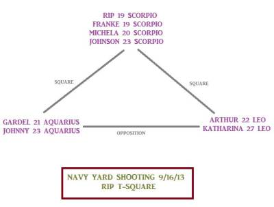 Navy yard shootings astrology: Rip t-square