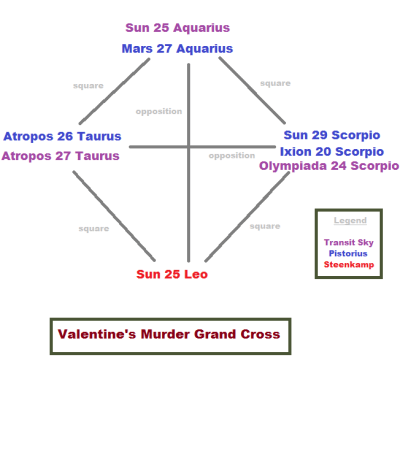 Valentine's Murder Grand Cross