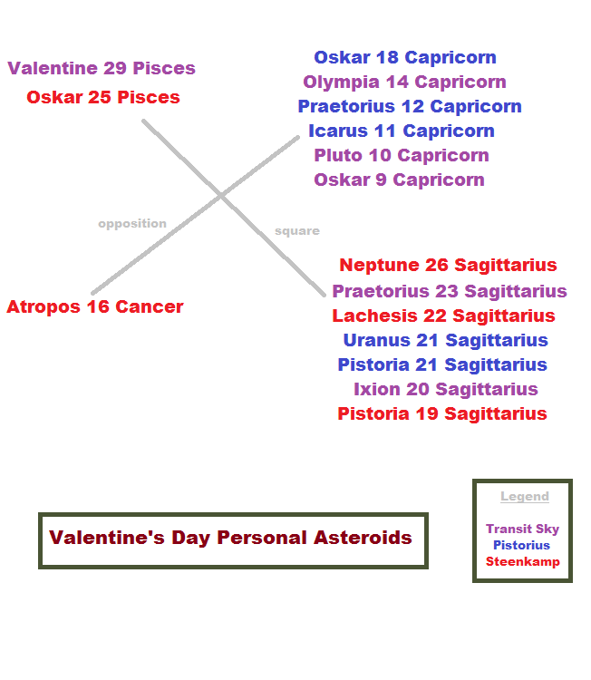 My Bloody Valentine—Astrology of the Pistorius Killing – Daykeeper