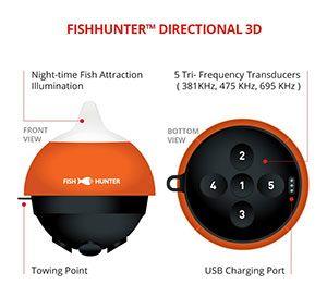 Casting of Fish Hunter