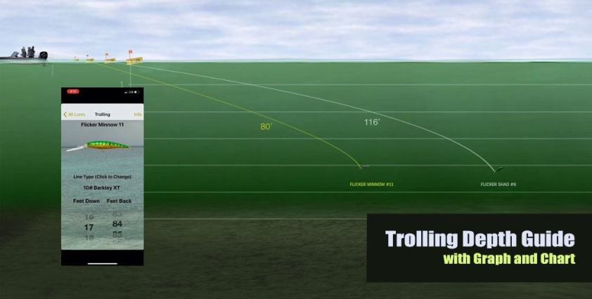 Trolling Depth Guide & Chart for Sinkers, Rigs, Crankbaits, and Flickers