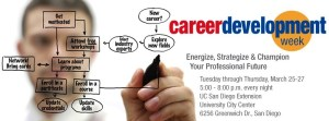 Explore Your Career Options Week - Career problem, help!?