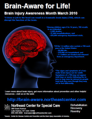 Brain Injury Awareness Month - Do you think having Black History Month helps or hinders race relations in America?