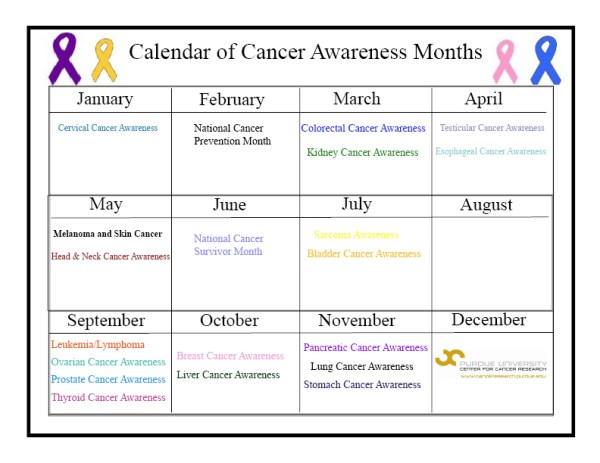Why do we have Breast cancer awareness month, but no cancer awareness month?