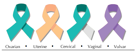 Redefining the Face Of Beauty : Gynecologic Cancer Awareness Month!