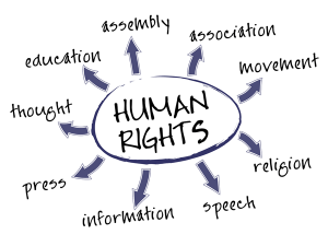 Universal Human Rights Month - What`s your idea about human rights?