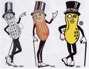 National Peanut Month - poll how will you be celebrating national peanut month?
