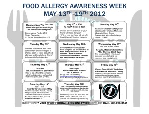 Food Allergy Awareness Week - Question about cat foods?