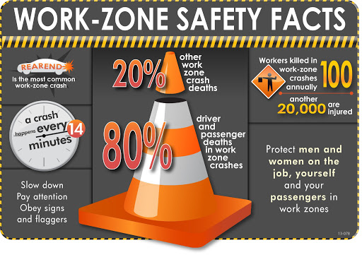 It's National Work-Zone Safety Awareness Week