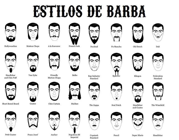Barba Um Acessorio Da Moda Barbearia O Barbeiro