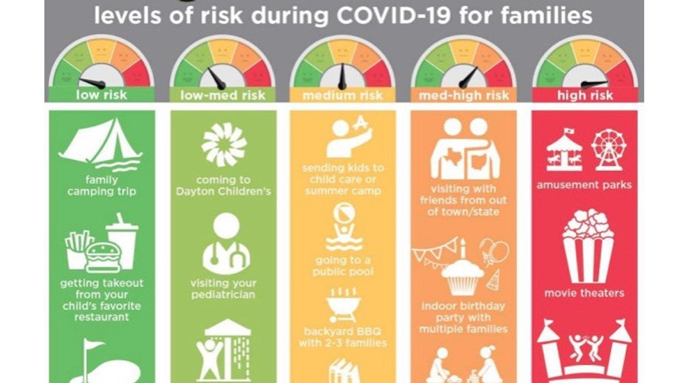 Family Activities During Covid 19 Wrgt