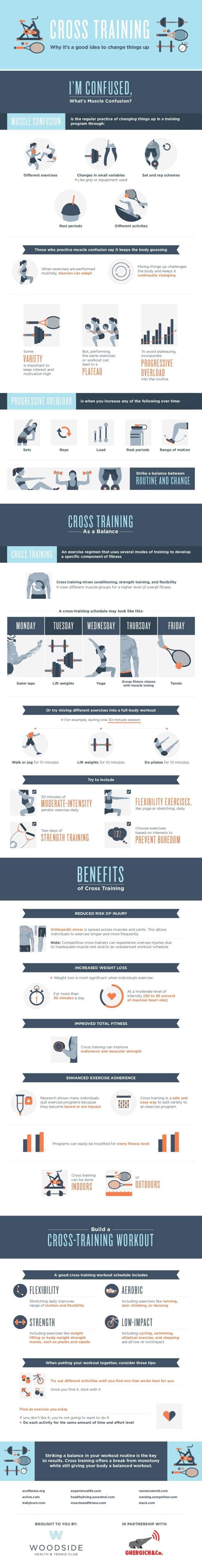 cross-training-infographic