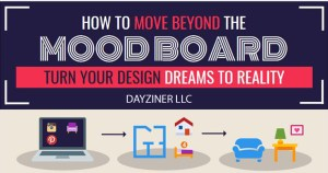 How to Move Beyond the Mood Board