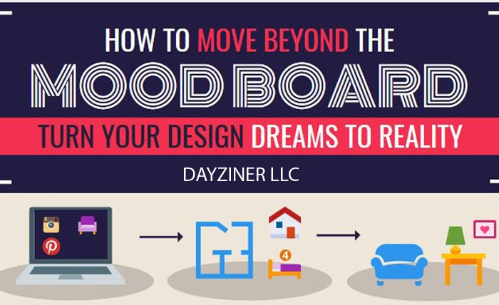 Moving Beyond the Mood Board